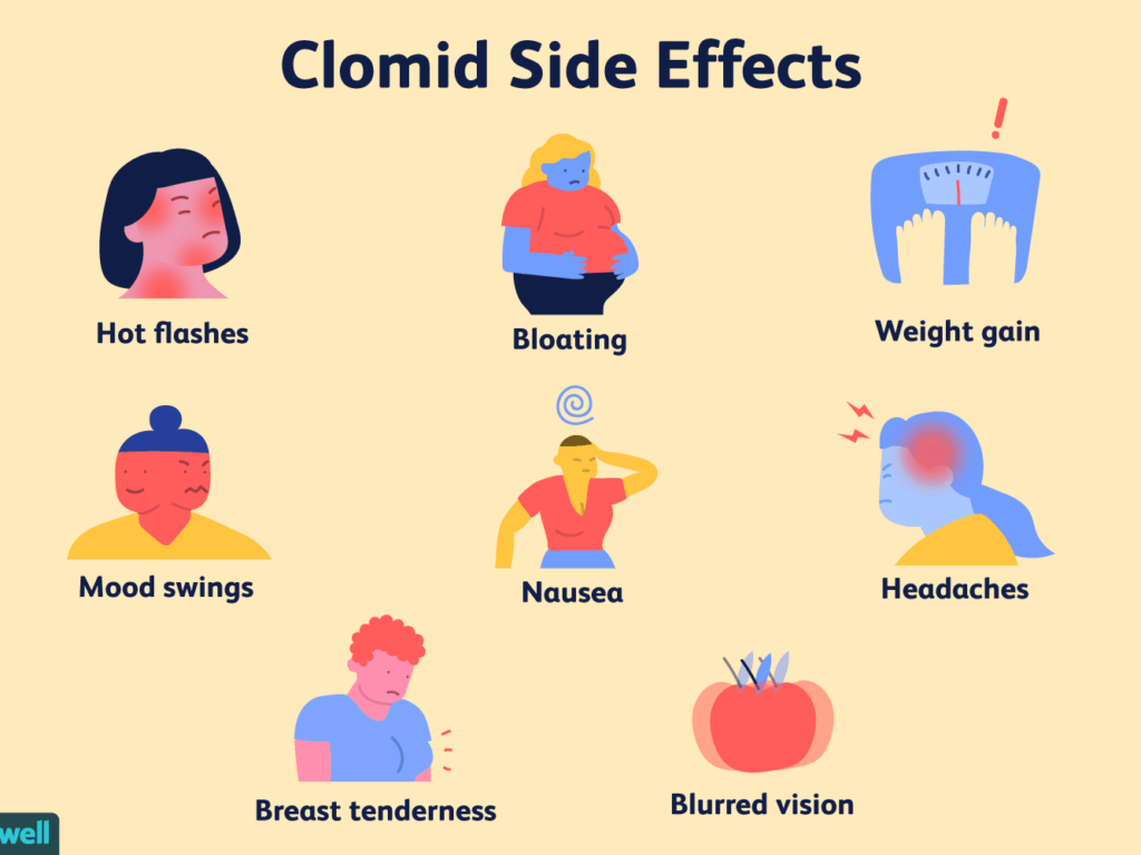 clomid-side-effects